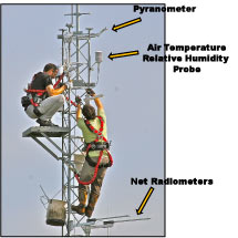 photograph of scientists working atop tower.